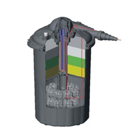 ECF40 4000 Gallon Pressurized Filter – No UV